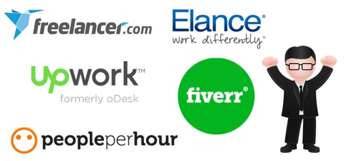 10 Best Freelancing Websites for Bangladeshi Freelancers