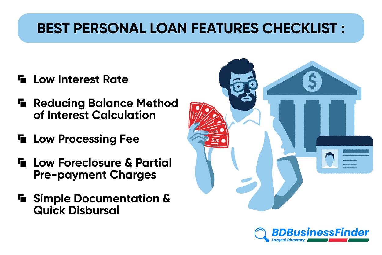 Best Personal Loans Banks in Bangladesh
